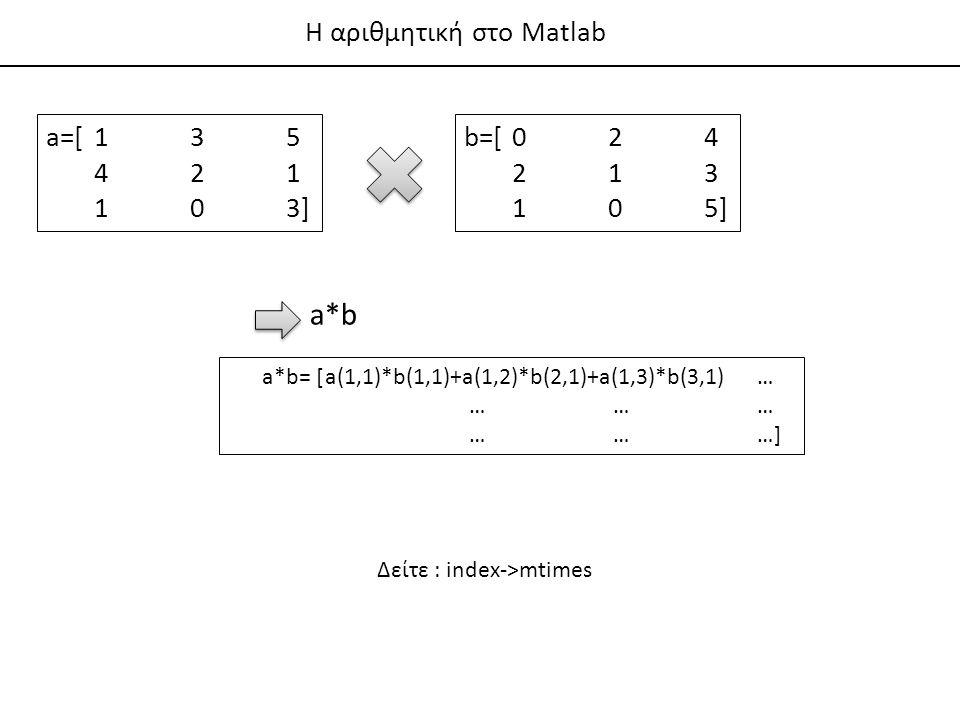 a*b Η αριθμητική στο Matlab a=[ 1 3 5 4 2 1 1 0 3] b=[ 0 2 4 2 1 3